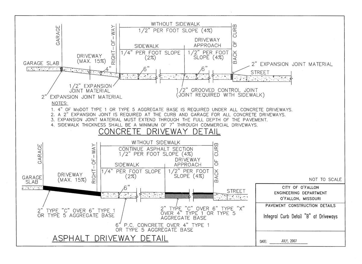 City Of O Fallon Mo Driveway Permits